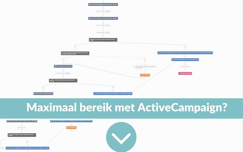 Maximaal bereik met ActiveCampaign